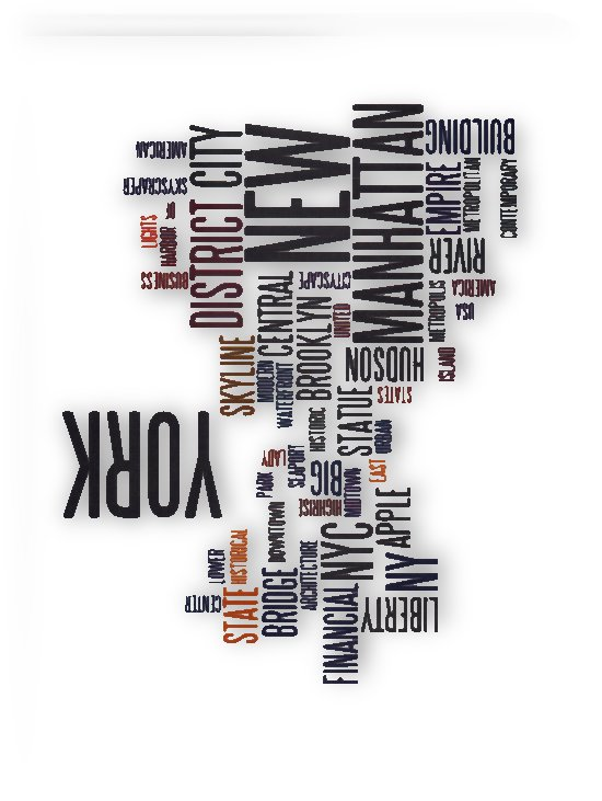 Words Cloud by Bruce Rolff