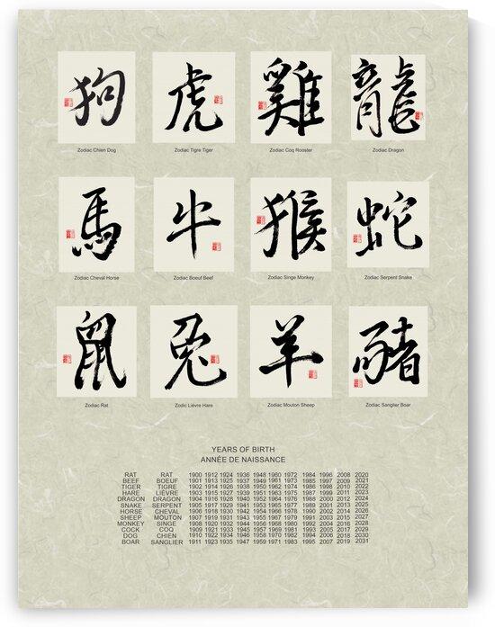 Zodiac chinois Chineese zodiac by Createm
