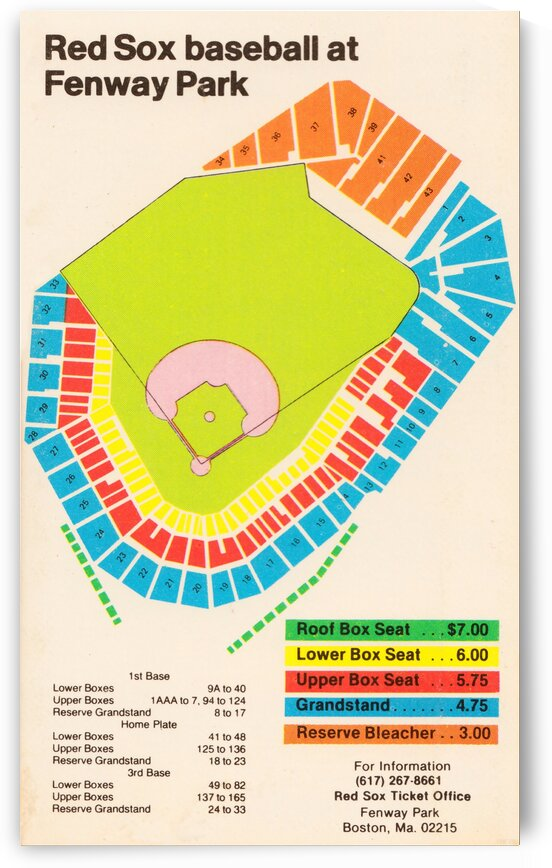 1979 Fenway Park Diagram Map Poster by Row One Brand