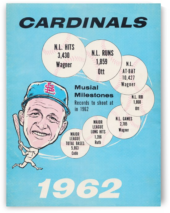 1962 Stan Musial Milestones Poster by Row One Brand